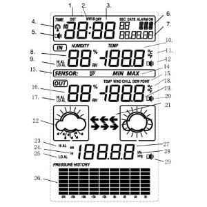 Ambient Weather WS-1171B Wireless Advanced Weather Station