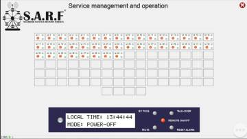 Panel del control del sistema Sarf, apagado.