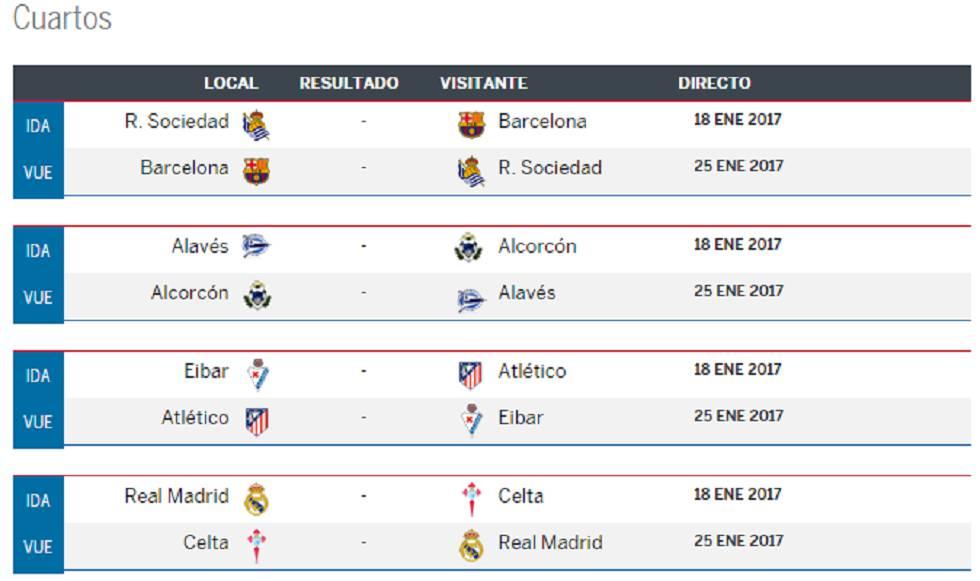 Sorteo Cuartos Copa de Rey