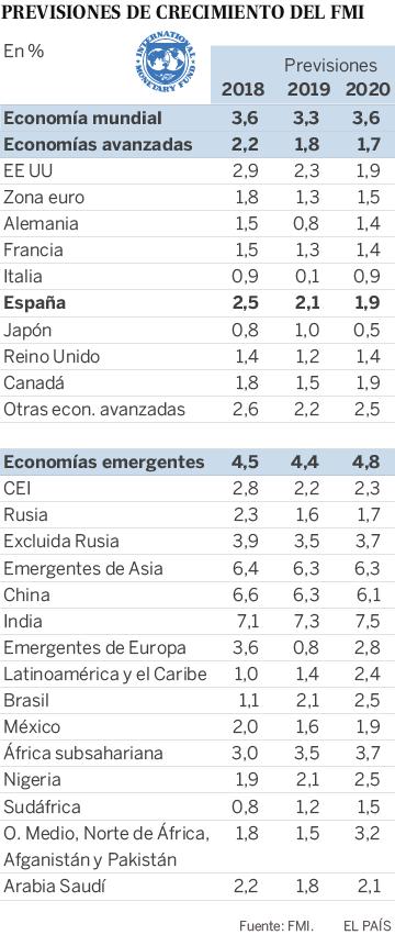 FMI: la hiperinflación venezolana llegará al 10.000.000% este año