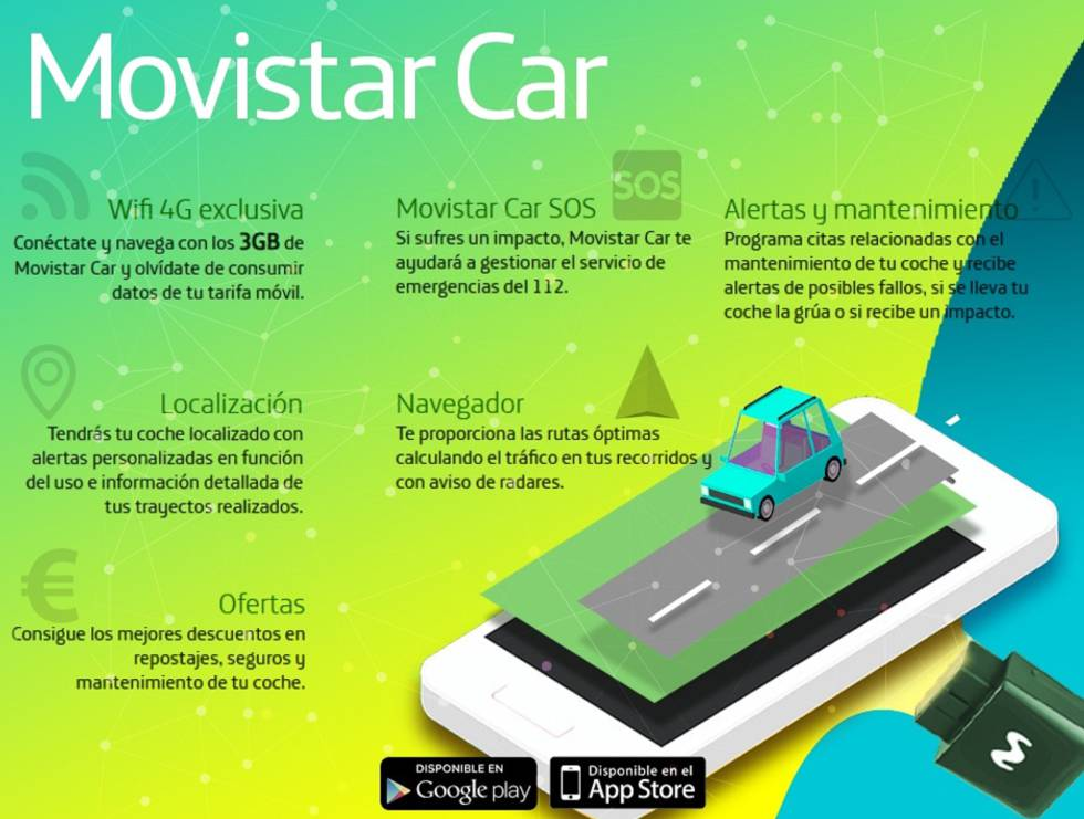 Funcionalidades de Movistar Car.