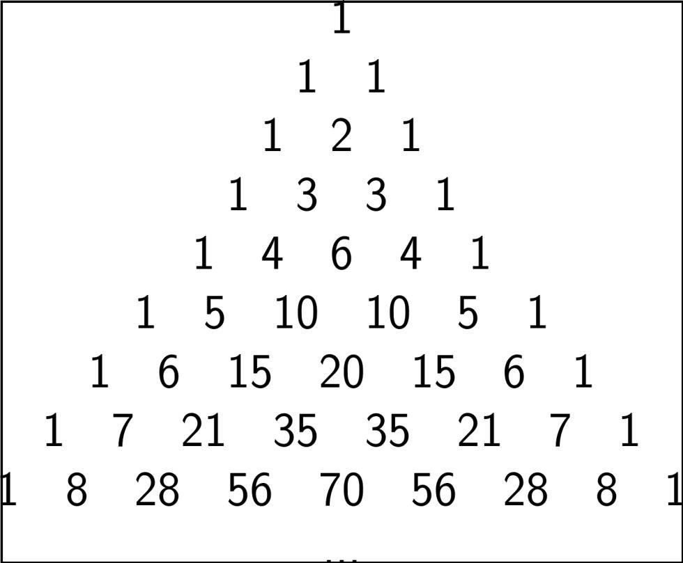 Las nueve primeras filas del triángulo de Pascal.