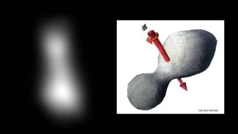 Imagen real de Ultima Thule (izquierda) y un diagrama con su eje de rotación.