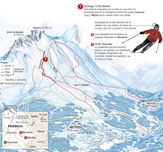 Así fue el accidente de Michael Schumacher en los Alpes franceses.