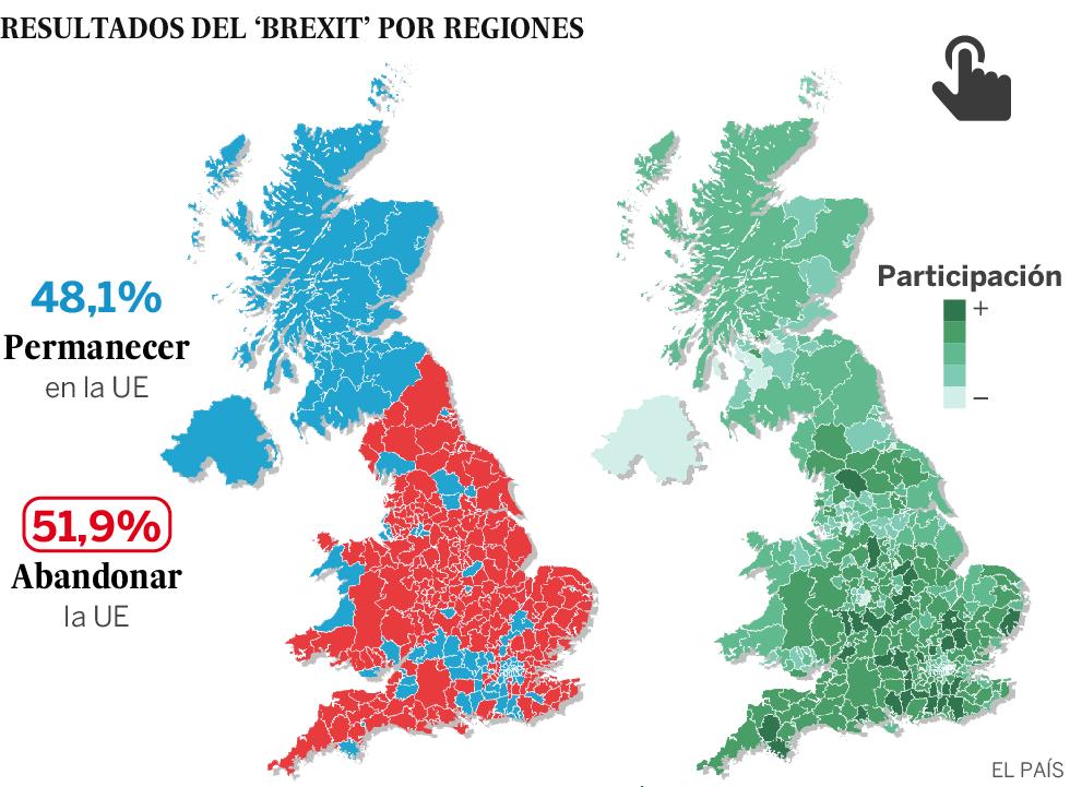 Resultados Brexit