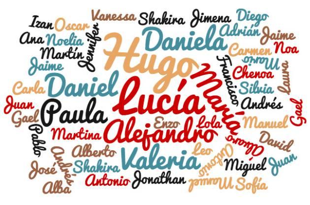 De Mari Carmen a Lucía: cómo han cambiado los nombres en España ...