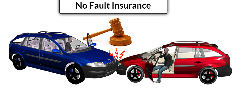 No Fault Insurance Learn The Essential Agreement