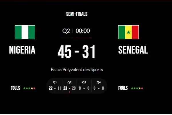 AfroBasket Women: D'Tigress currently leads Senegal with 14pts going into the break