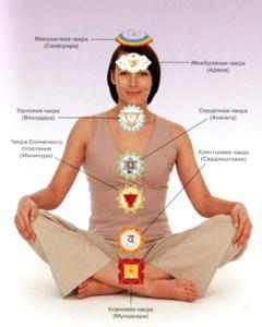 Как связаны женская энергия эндометриоз, миома матки, СПКЯ и что делать?