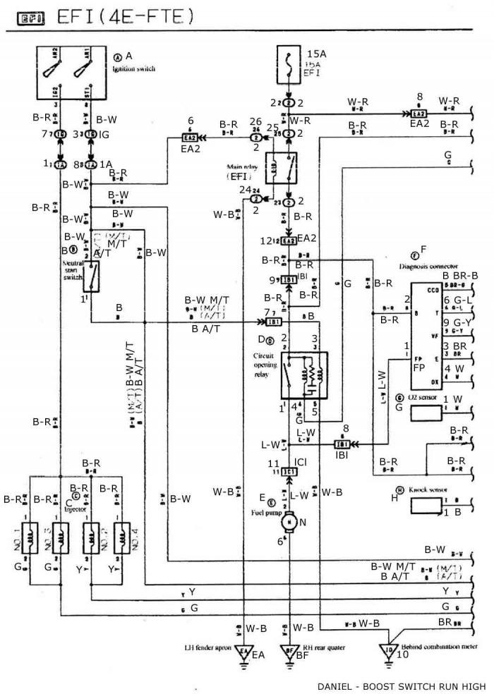 1995 toyota starlet wiring diagram