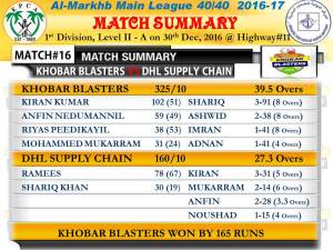 match-summary-kbcc-vs-dhl-scc