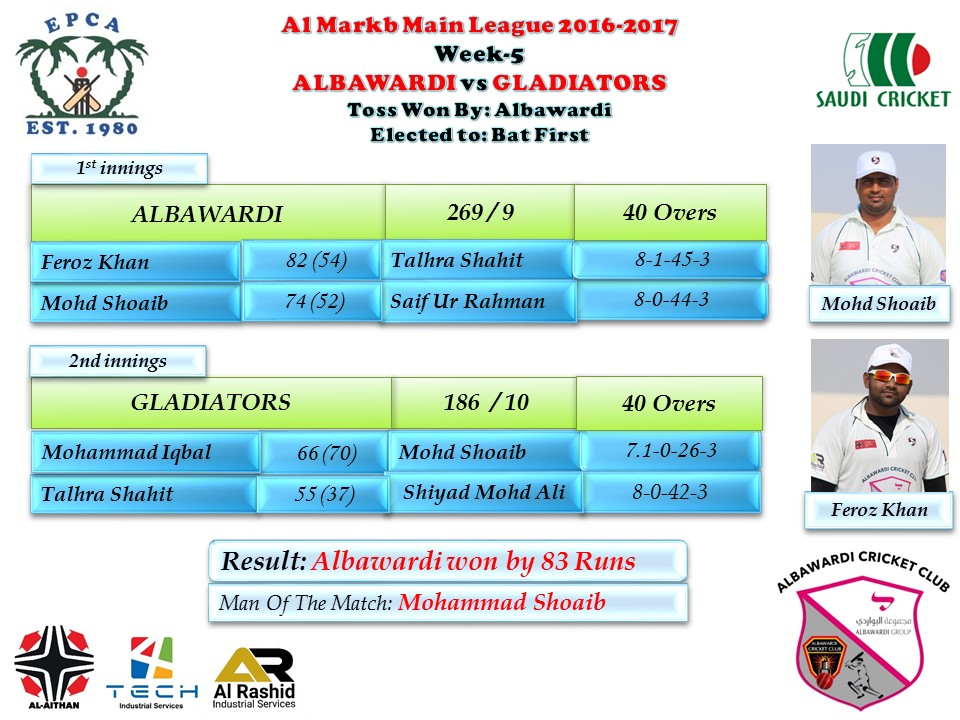 summary-albawardi-vs-gladiators