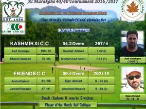 Kashmir XI  beats Friends Cricket by 6 wickets