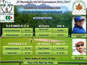 Match Summary  Kashmir XI Cricket Club VS Gulf CC.  Gulf CC won the toss & elected to bowl first Kashmir xi cricket club scored 311 for 6 in 40 overs....  In reply Gulf C.C Scored 269 in 39.3 Overs for the lost of 10 wickets.