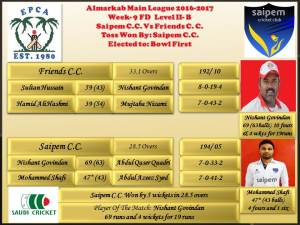 match-summary-saipem-week-9-fd-level-ii-b
