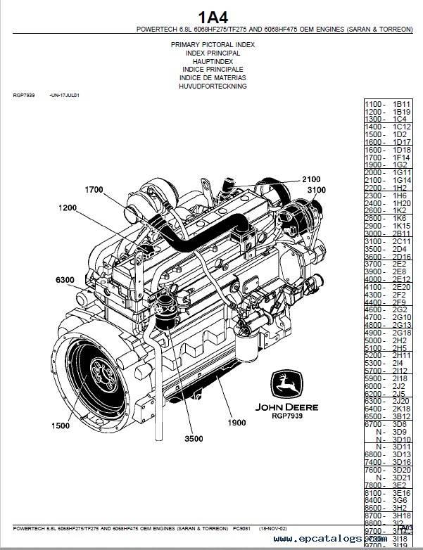 John Deere 2 Cylinder Engine Diagram : deere, cylinder, engine, diagram, Deere, PowerTech, 6068HF275/475, Engine