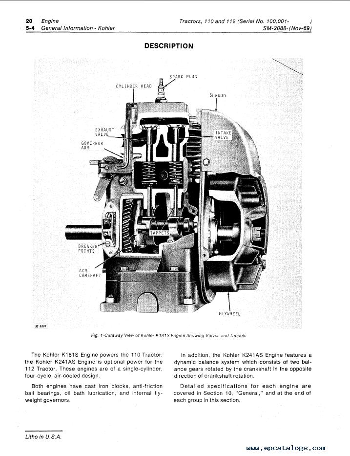 John Deere 2 Cylinder Engine Diagram : deere, cylinder, engine, diagram, Deere, Garden, Tractors, Service, Manual