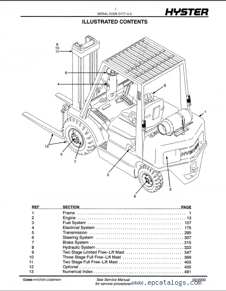 Forklift Parts Diagram : forklift, parts, diagram, Hyster, Challenger, H45XM, H65XM, (D177), Forklift, Service, Parts, Manuals
