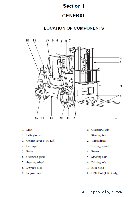 Forklift Parts Diagram : forklift, parts, diagram, Clark, Forklift, 40/45/50s, Service, Manual, Download