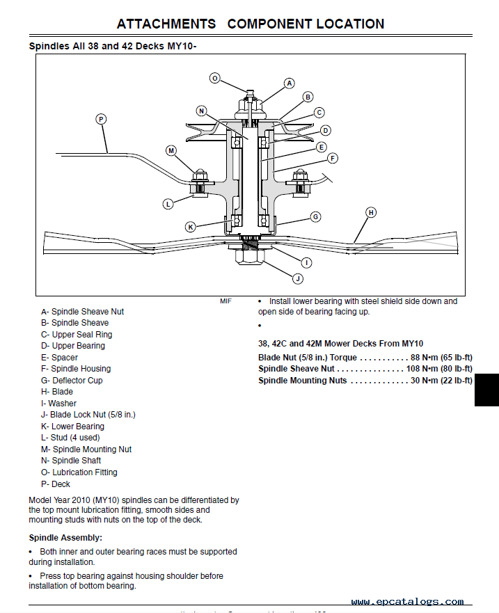 John Deere X300 Mower Deck Parts Diagram : deere, mower, parts, diagram, Deere, Select, Series, Tractors, Service, Repair, Manual