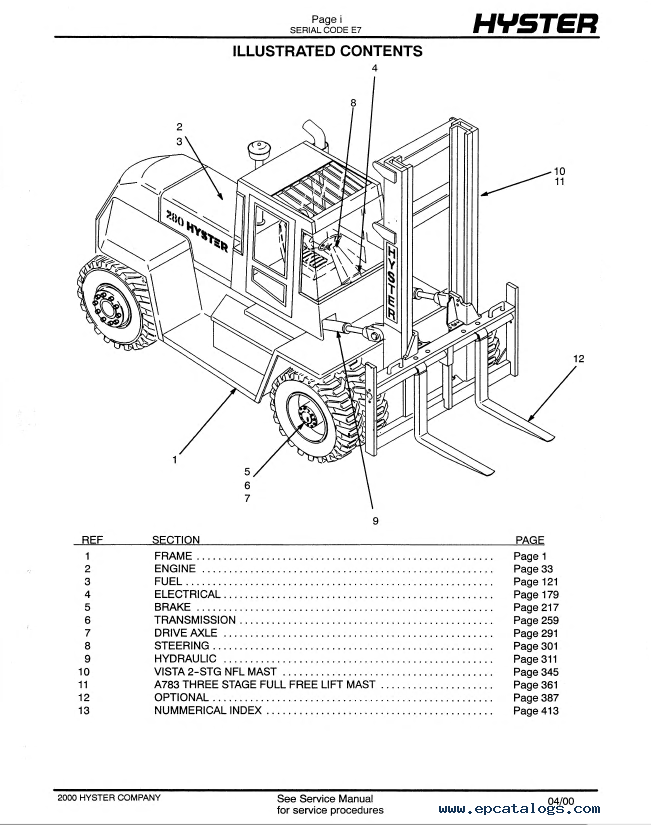 Forklift Parts Diagram : forklift, parts, diagram, Hyster, Challenger, H165/190/210/230/250/280/XL, Parts, Manual