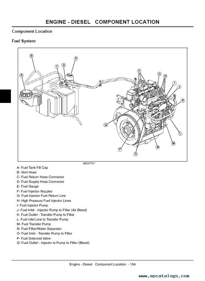 John Deere Gator 6x4 Parts Diagram : deere, gator, parts, diagram, Deere, Gator, Utility, Vehicle, Diesel
