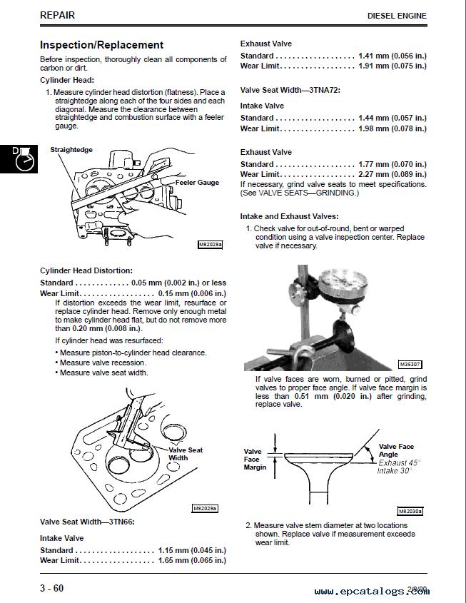 John Deere 455 Parts Diagram : deere, parts, diagram, Deere, Garden, Tractors, TM1836