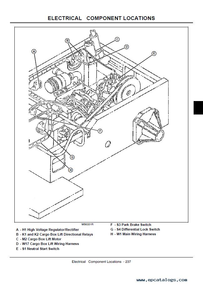 John Deere Gator 6x4 Parts Diagram : deere, gator, parts, diagram, Deere, Gator, Utility, Vehicles, Technical, Manual
