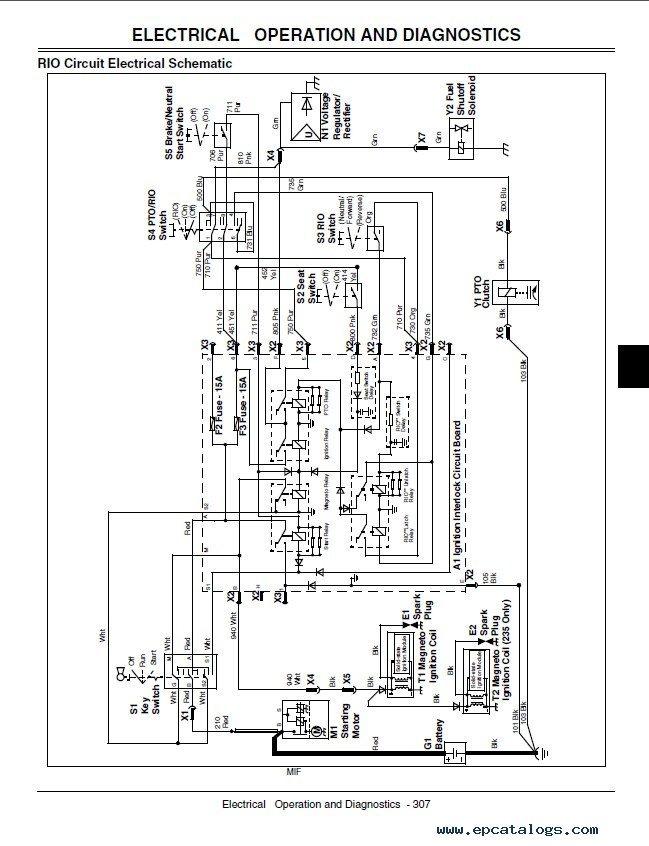 John Deere Gt245 Parts : deere, gt245, parts, Deere, GT225, GT235, GT235E, GT245, Tractor