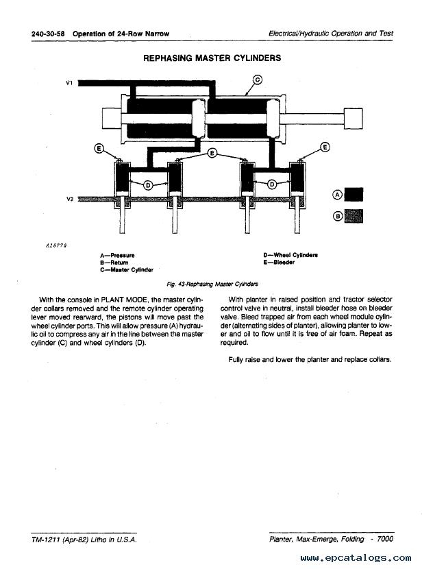 John Deere 7000 Planter Parts Diagram : deere, planter, parts, diagram, Deere, Folding, Max-Emerge, Planter, TM1211