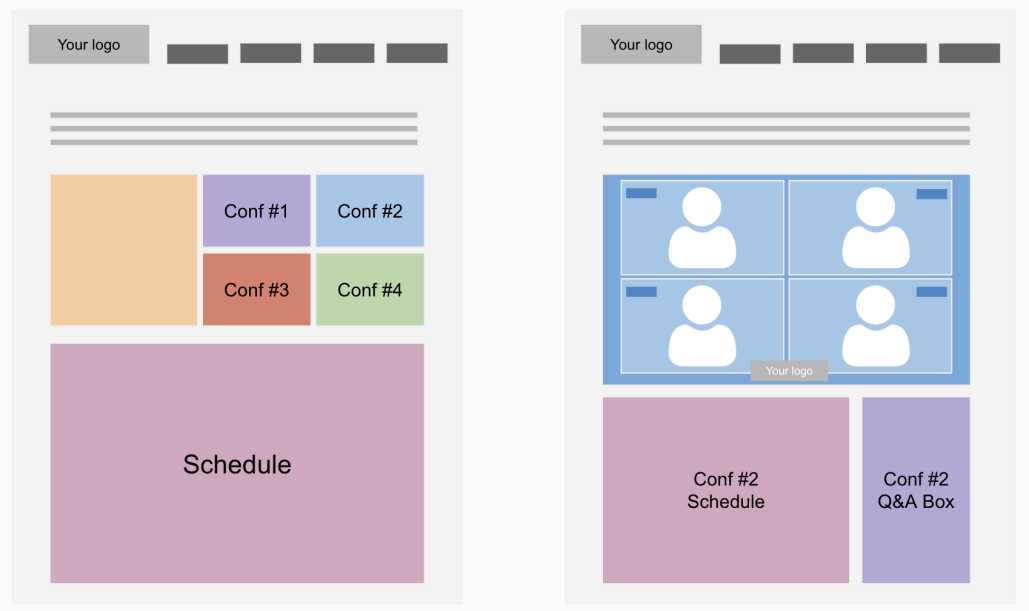Online conference production layout example by EPEAK Studio