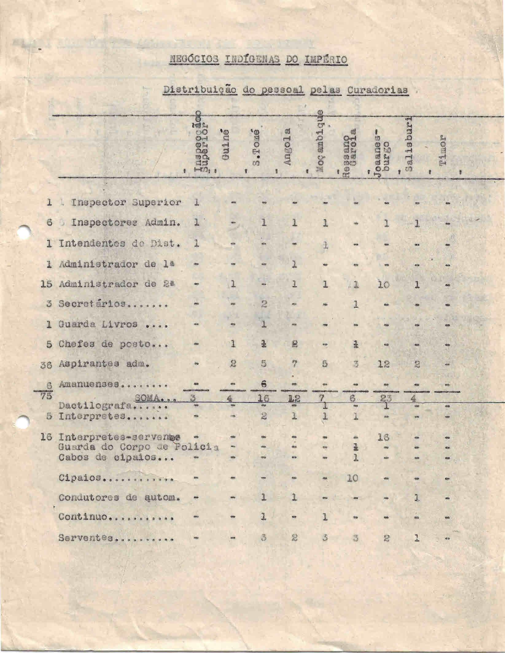 Copy of sca0001