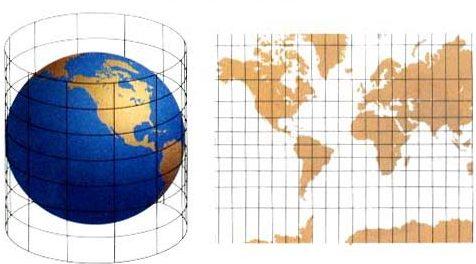Planeta Tierra, proyección Cilíndrica.