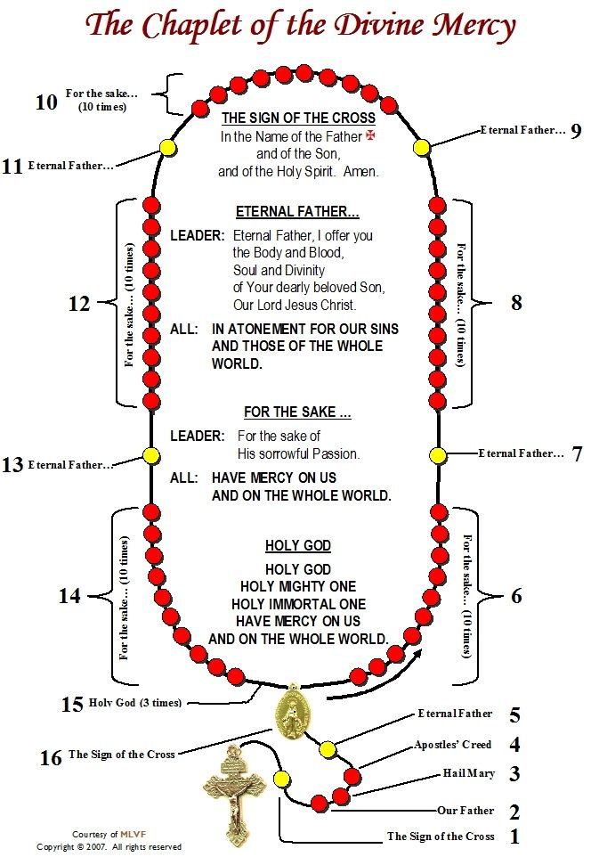 Catholics are bound to practice the Divine Mercy Chaplet