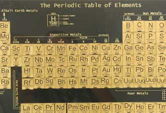Chemistry 3d Wallpapers Laser Cut And Engraved Periodic Table Of Elements