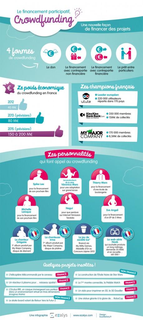 Infographie_Crowdfunding
