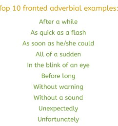 What are Fronted Adverbials? (Examples \u0026 Worksheets) [ 1000 x 1000 Pixel ]