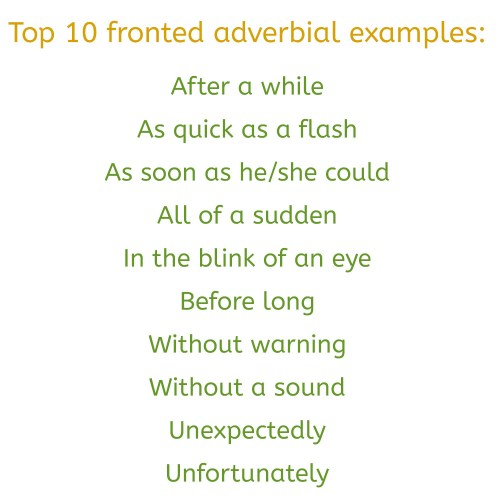 small resolution of What are Fronted Adverbials? (Examples \u0026 Worksheets)