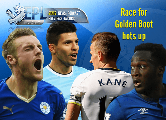 Race for Golden Boot Hots Up