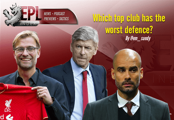 Which Top Club Has The Worst Defence