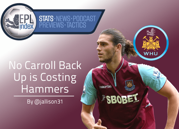 Carroll Back Up
