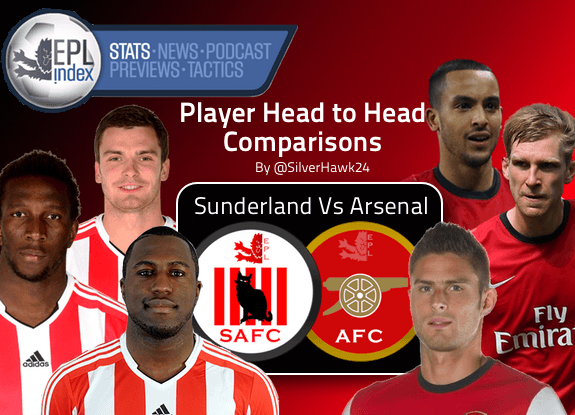 Sunderland Vs Arsenal Stats