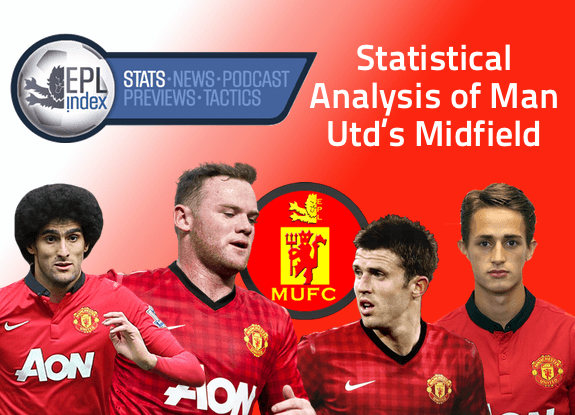 Stats Analysis of MUFC Midfield