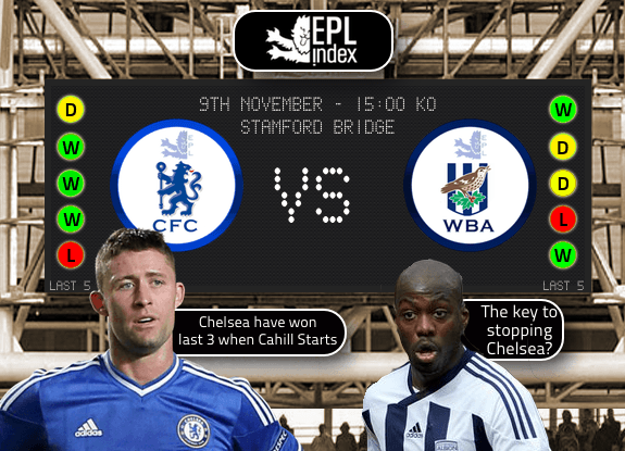 Chelsea Vs West Brom Preview