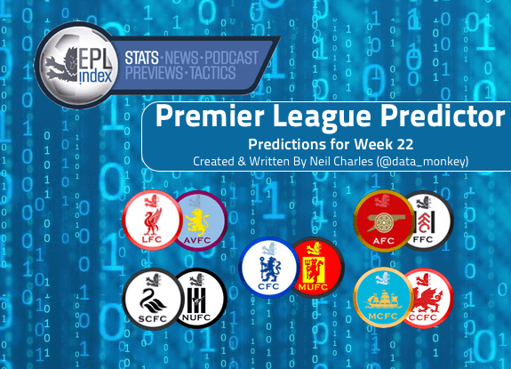 Premier League Predictor Results