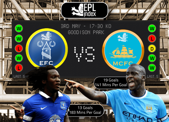 Everton Vs Manchester City Preview