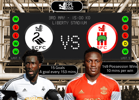 Swansea Vs Southampton Preview