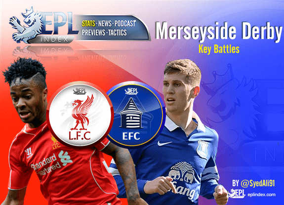 Merseyside Derby Key Battles