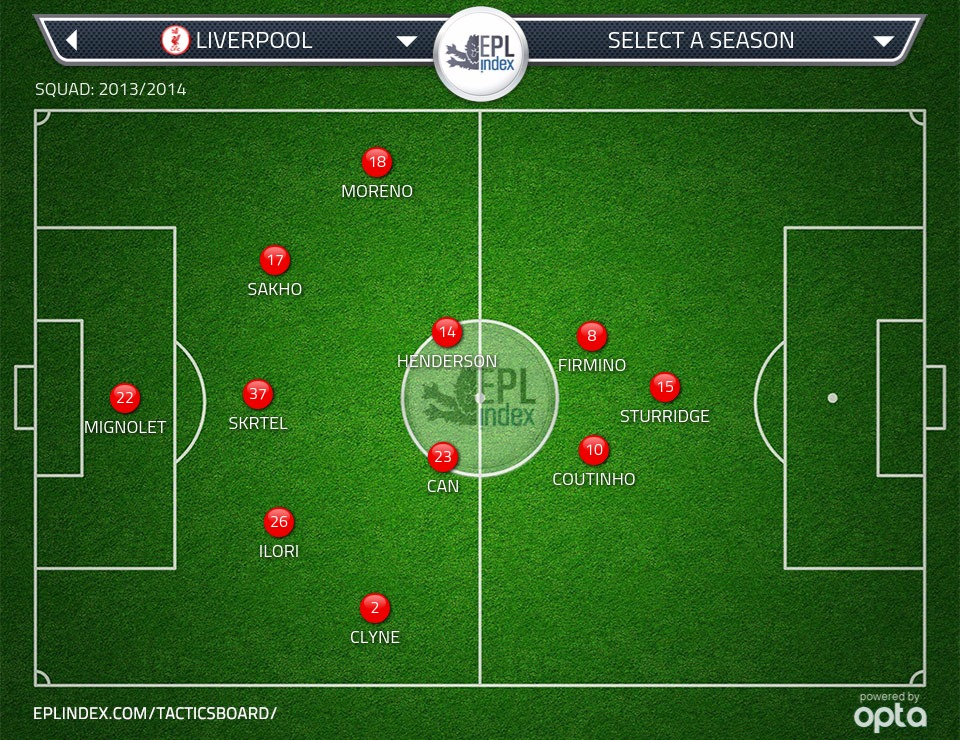 The return of Martin Skrtel. Could a back three be utilised once again?