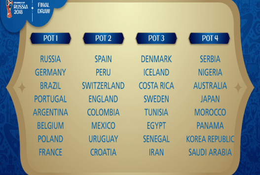 World Cup 2018 pots